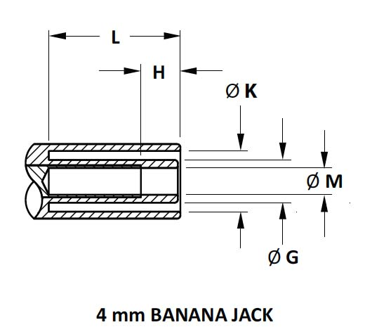Banana Jack Diagram