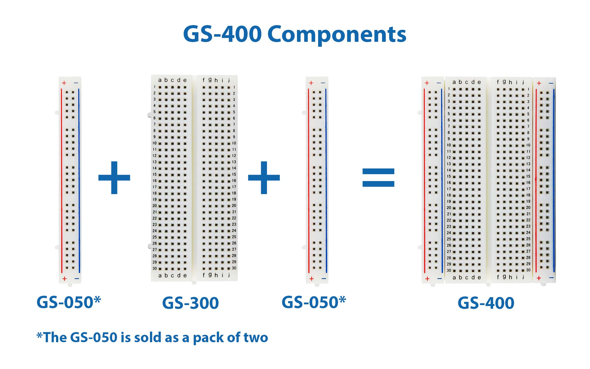 Global Specialties GS-400 Solderless Breadboard, 400 Tie-Points, with Bus Strip Photo