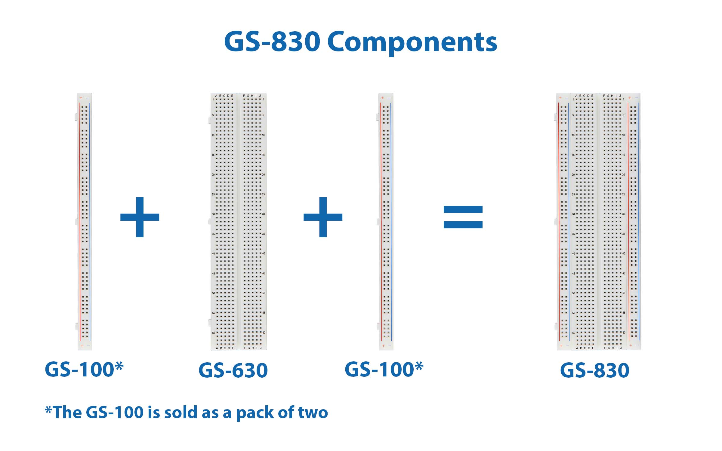 Global Specialties GS-830 Solderless Breadboard, 830 Tie-Points, with Bus Strip Photo