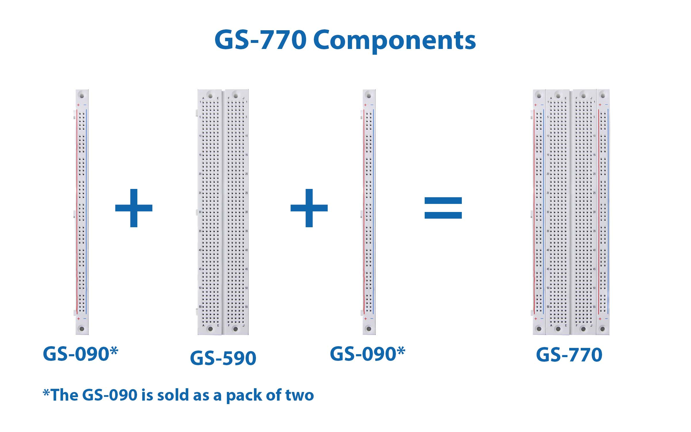 Global Specialties GS-770 Solderless Breadboard, 770 Tie-Points, with Bus Strip Photo